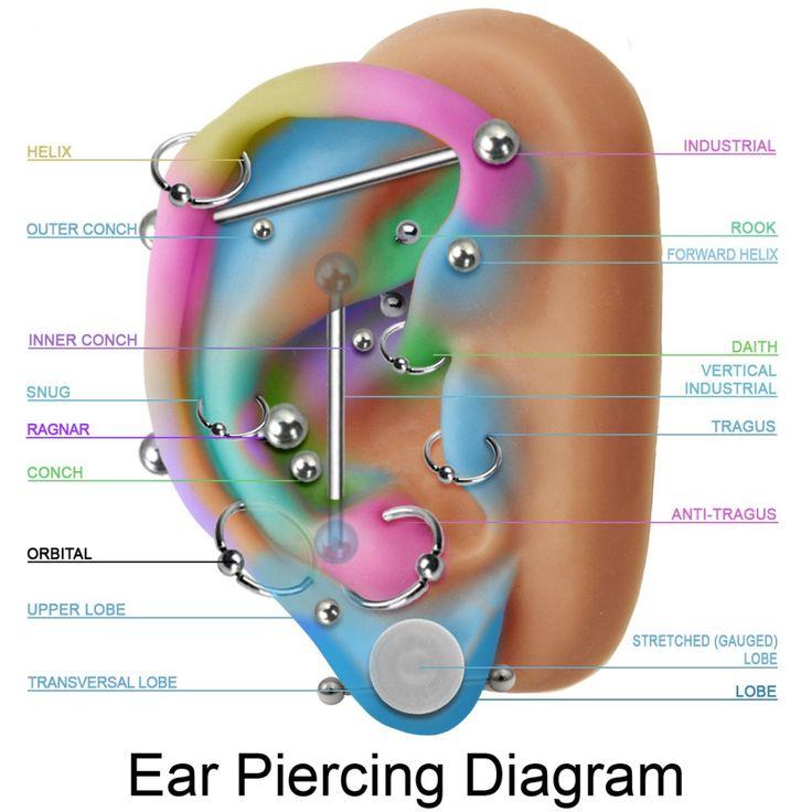 piercing-chart-piercing-tattoo