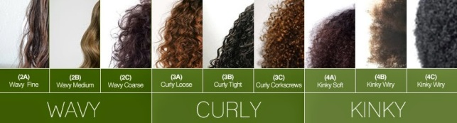 curl_pattern