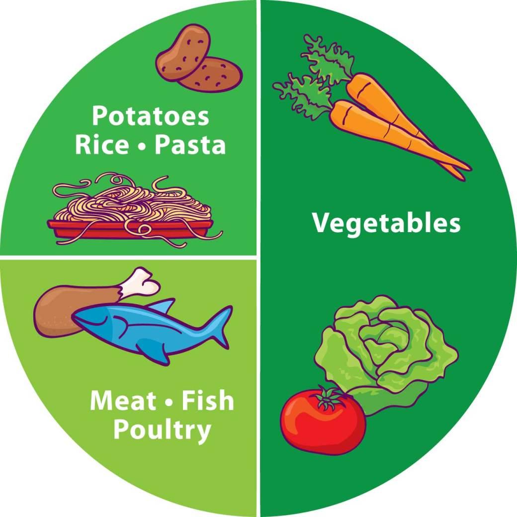 healthy-foods-plate-owbij8dd