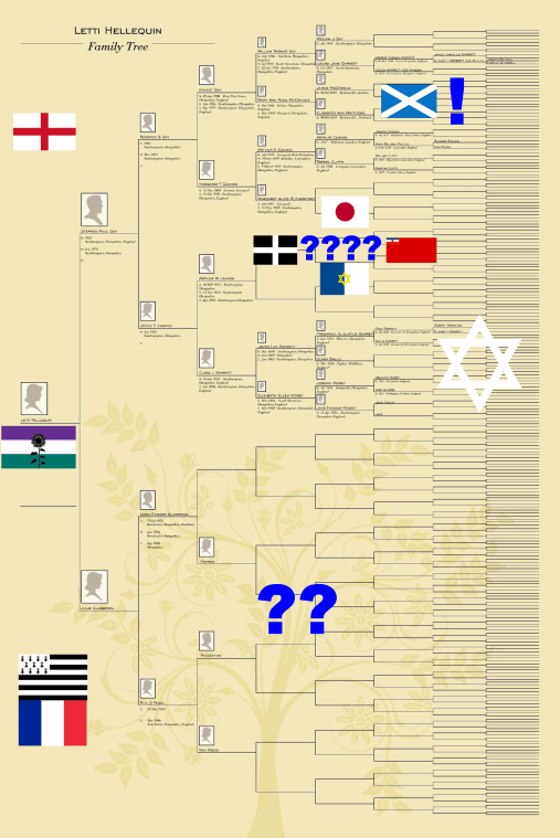 Family tree so far with flags-small